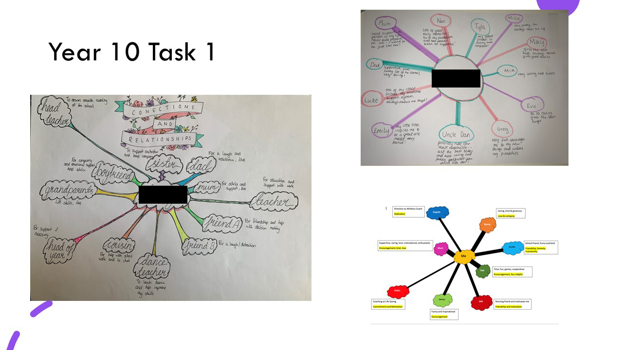 Year_10_-_Personal_Network_Maps__Leadership_